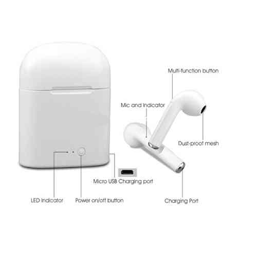 i7S TWS Bluetooth Earphone Twins Wireless Earbuds With Charging Case